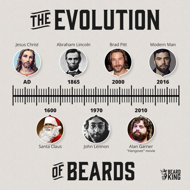 do-women-like-beards-11